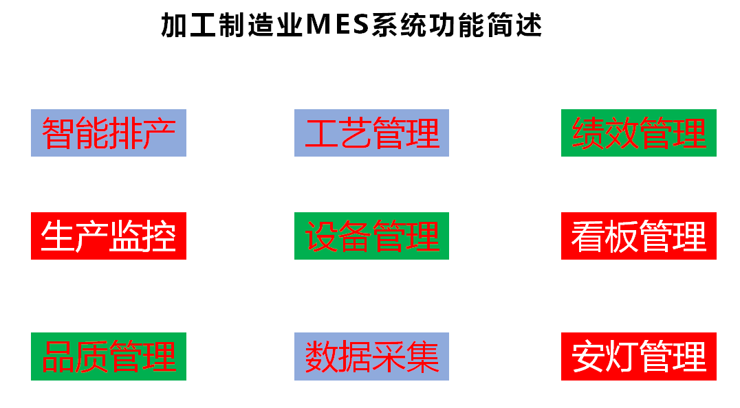 MES功能模块.png